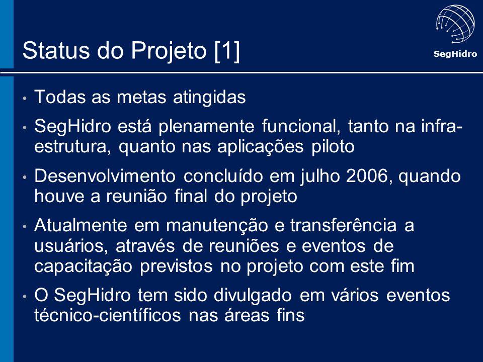 Status do Projeto [1] Todas as metas atingidas